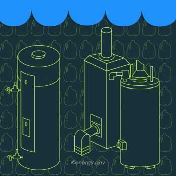 Update U.S. Regulations for Water Heater
